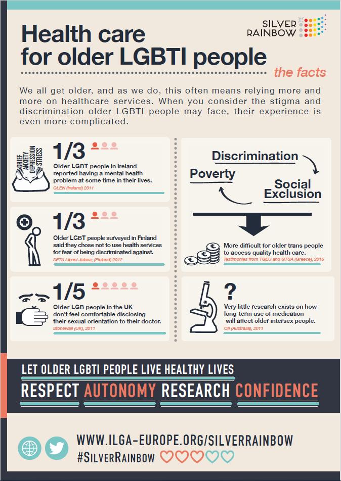infographic_SilverRainbow