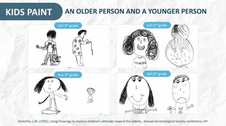 Children's attitudes regarding older people – Are they ageist?